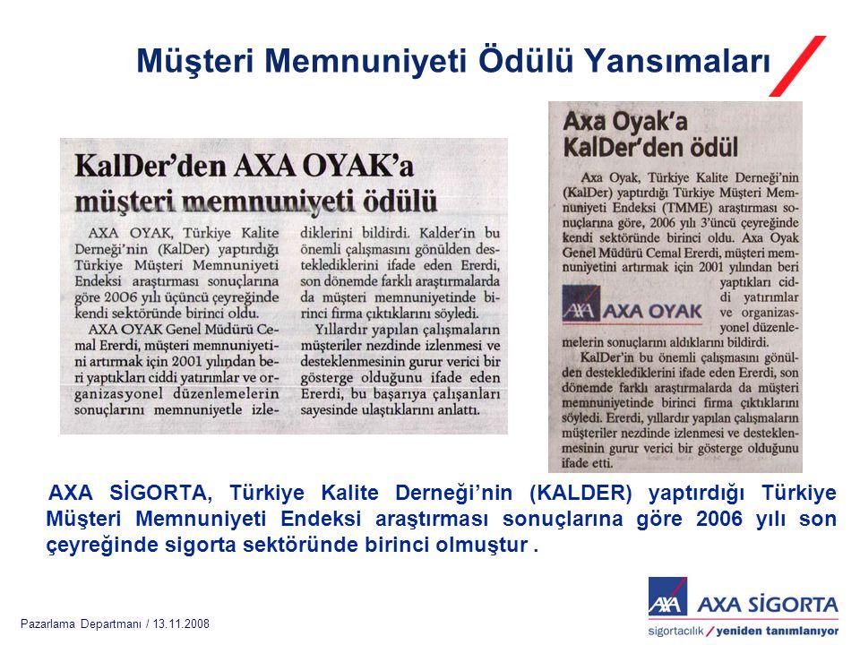Pazarlama Departmanı / 13.11.2008 Müşteri Memnuniyeti Ödülü Yansımaları AXA SİGORTA, Türkiye Kalite Derneği'nin (KALDER) yaptırdığı Türkiye Müşteri Memnuniyeti Endeksi araştırması sonuçlarına göre 2006 yılı son çeyreğinde sigorta sektöründe birinci olmuştur.