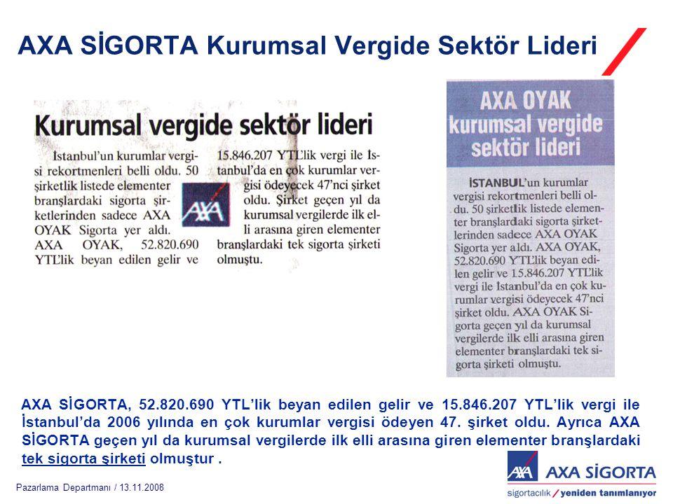 Pazarlama Departmanı / 13.11.2008 AXA SİGORTA Kurumsal Vergide Sektör Lideri AXA SİGORTA, 52.820.690 YTL'lik beyan edilen gelir ve 15.846.207 YTL'lik
