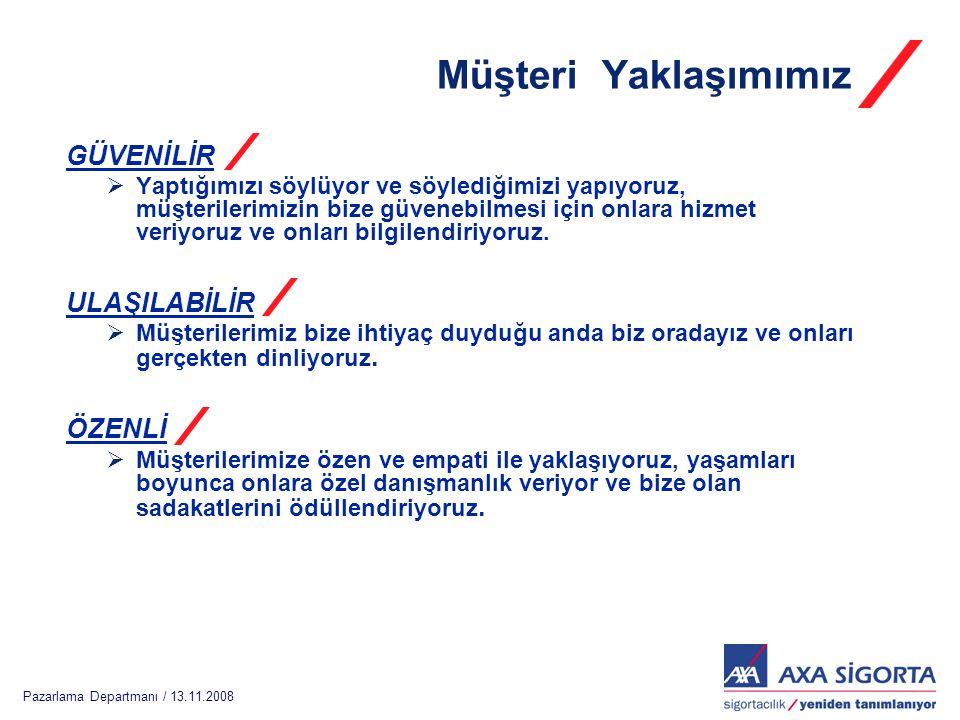 Pazarlama Departmanı / 13.11.2008 AXA Sigorta- Toplam Bilinirlik AC Nielsen Tüketici Omnibusu; 2001,2002,2003,2004,2005,2006