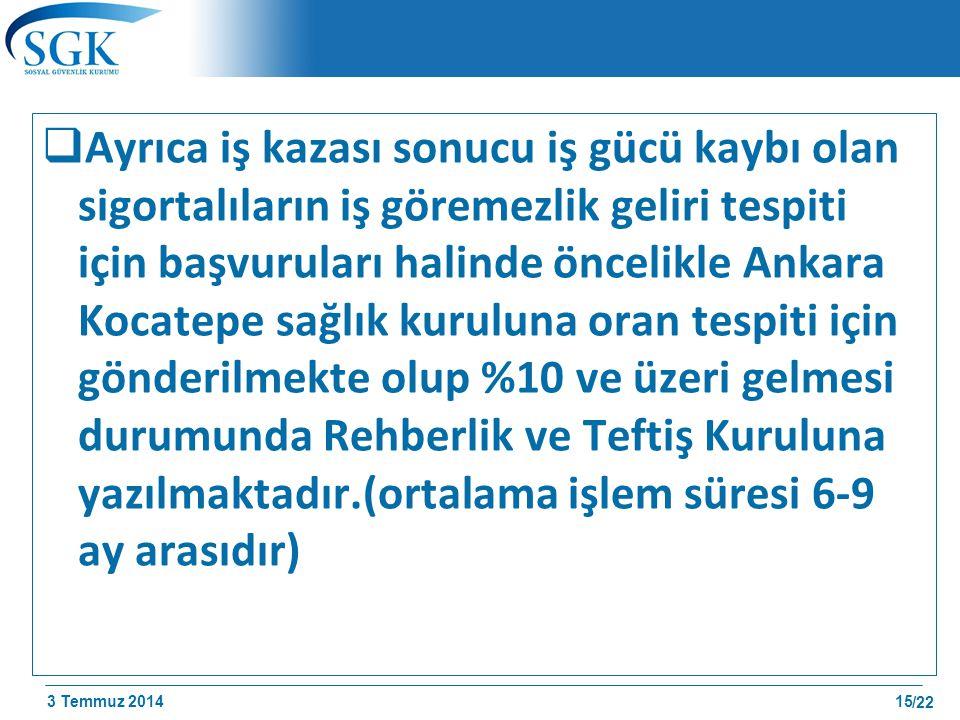 3 Temmuz 2014 /22  Ayrıca iş kazası sonucu iş gücü kaybı olan sigortalıların iş göremezlik geliri tespiti için başvuruları halinde öncelikle Ankara K