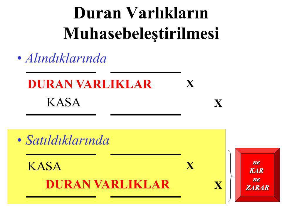 Duran Varlıkların Muhasebeleştirilmesi • Alındıklarında DURAN VARLIKLAR KASA XXXX • Satıldıklarında