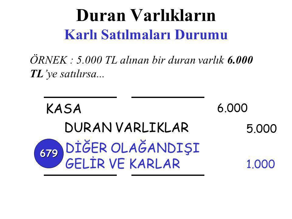 Duran Varlıkların Karlı Satılmaları Durumu ÖRNEK : 5.000 TL alınan bir duran varlık 6.000 TL'ye satılırsa...
