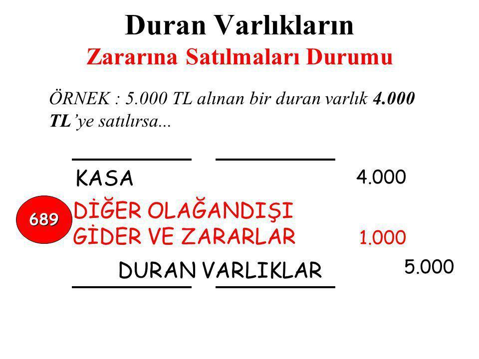 Duran Varlıkların Zararına Satılmaları Durumu ÖRNEK : 5.000 TL alınan bir duran varlık 4.000 TL'ye satılırsa...