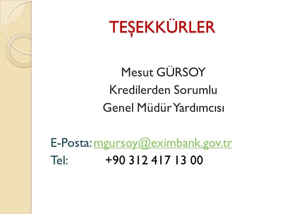 TEŞEKKÜRLER Mesut GÜRSOY Kredilerden Sorumlu Genel Müdür Yardımcısı E-Posta: mgursoy@eximbank.gov.trmgursoy@eximbank.gov.tr Tel: +90 312 417 13 00
