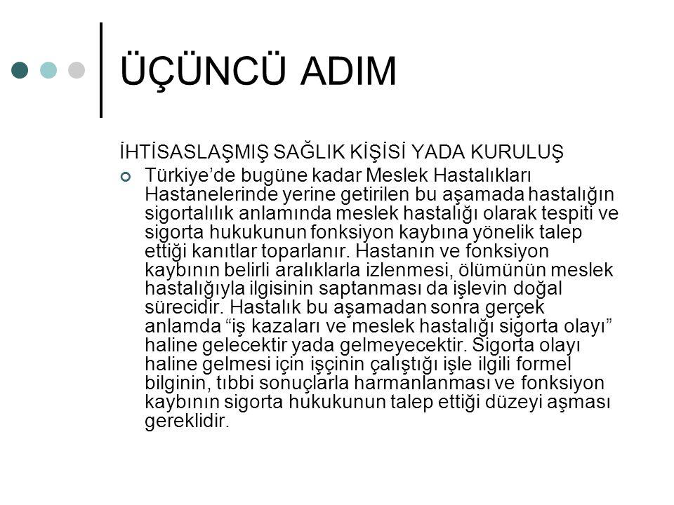 ÜÇÜNCÜ ADIM İHTİSASLAŞMIŞ SAĞLIK KİŞİSİ YADA KURULUŞ Türkiye'de bugüne kadar Meslek Hastalıkları Hastanelerinde yerine getirilen bu aşamada hastalığın