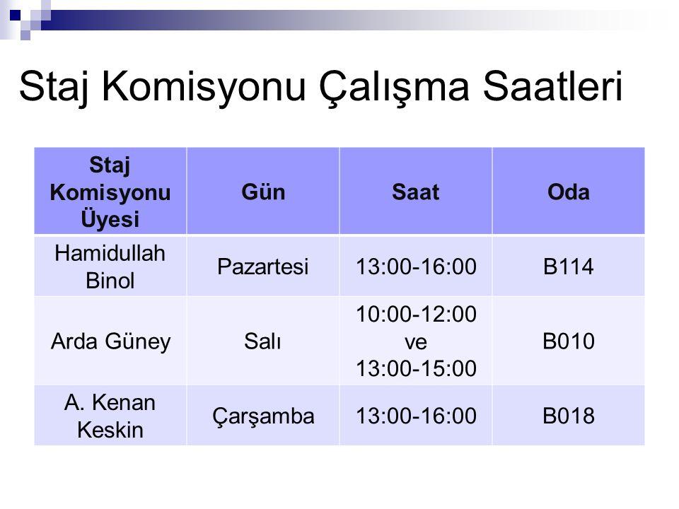 Staj Komisyonu Çalışma Saatleri Staj Komisyonu Üyesi GünSaatOda Hamidullah Binol Pazartesi13:00-16:00B114 Arda GüneySalı 10:00-12:00 ve 13:00-15:00 B0