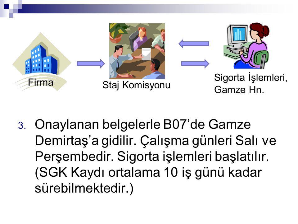 3. Onaylanan belgelerle B07'de Gamze Demirtaş'a gidilir. Çalışma günleri Salı ve Perşembedir. Sigorta işlemleri başlatılır. (SGK Kaydı ortalama 10 iş