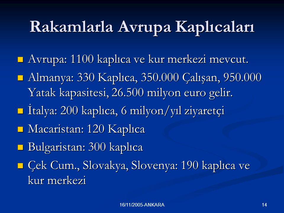1516/11/2005-ANKARA Avrupa'da Kaplıca Hizmetlerinde Son Durum Avrupadaki işletmeciler kalite ve standartları yükseltirken bir yanda da pazardan paylarını yükseltmeye çalışmaktadırlar.