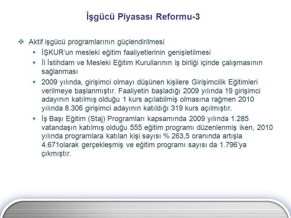 İşgücü Piyasası Reformu-4  Aktif işgücü programlarının güçlendirilmesi  Toplum Yararına Çalışma Programı çerçevesinde 2009 yılında 44.628 kişinin katılmış olduğu 1.613 program, 2010 yılında ise 38.761 kişinin katılmış olduğu 1.838 program düzenlenmiştir.