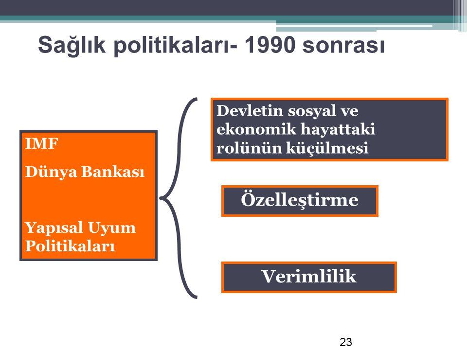 23 Sağlık politikaları- 1990 sonrası Devletin sosyal ve ekonomik hayattaki rolünün küçülmesi Özelleştirme Verimlilik IMF Dünya Bankası Yapısal Uyum Politikaları