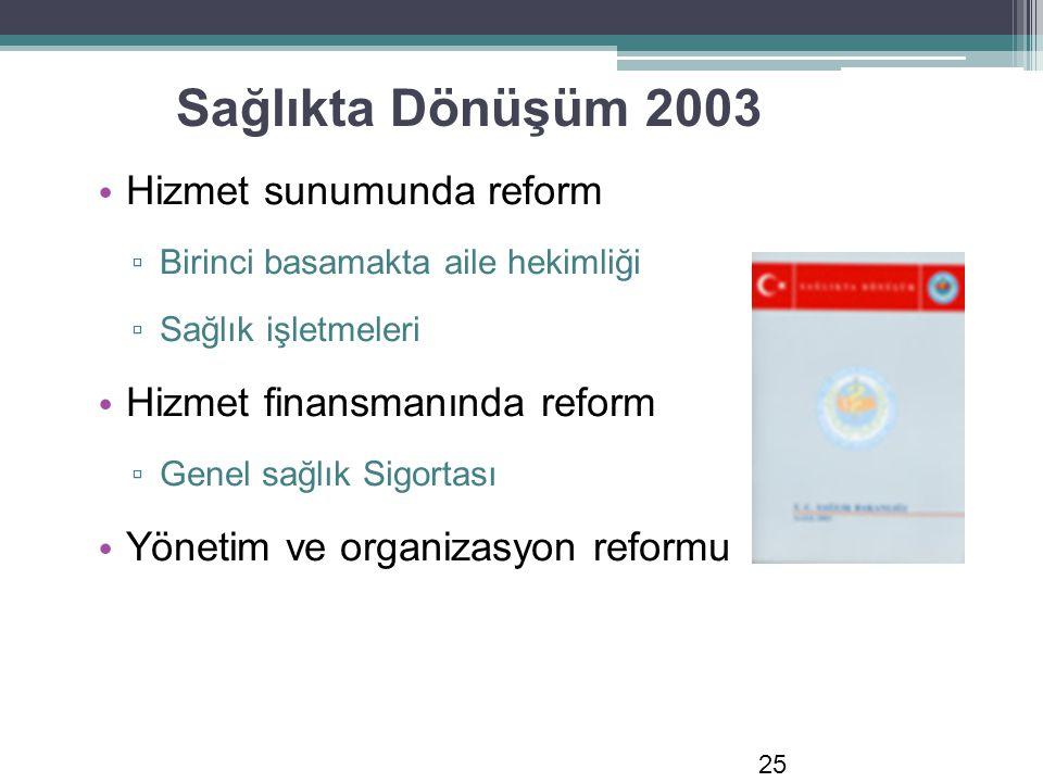 25 Sağlıkta Dönüşüm 2003 • Hizmet sunumunda reform ▫ Birinci basamakta aile hekimliği ▫ Sağlık işletmeleri • Hizmet finansmanında reform ▫ Genel sağlık Sigortası • Yönetim ve organizasyon reformu