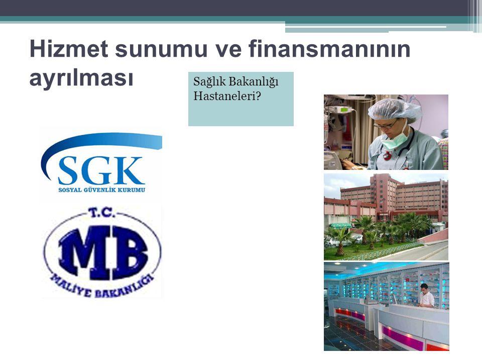 Hizmet sunumu ve finansmanının ayrılması Sağlık Bakanlığı Hastaneleri?