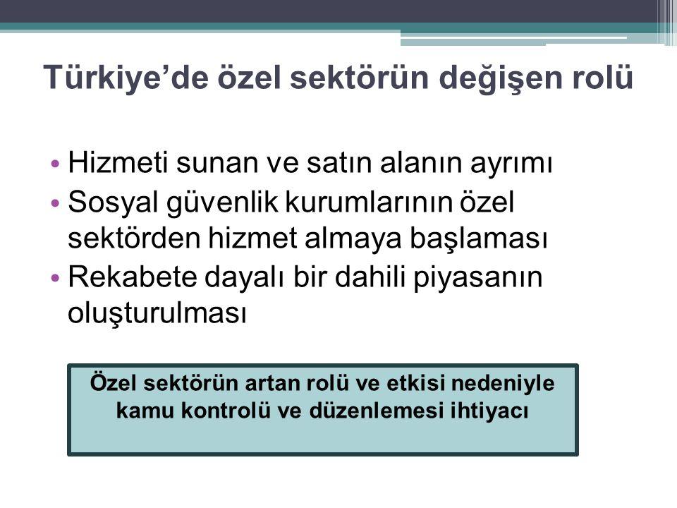 Türkiye'de özel sektörün değişen rolü • Hizmeti sunan ve satın alanın ayrımı • Sosyal güvenlik kurumlarının özel sektörden hizmet almaya başlaması • Rekabete dayalı bir dahili piyasanın oluşturulması Özel sektörün artan rolü ve etkisi nedeniyle kamu kontrolü ve düzenlemesi ihtiyacı