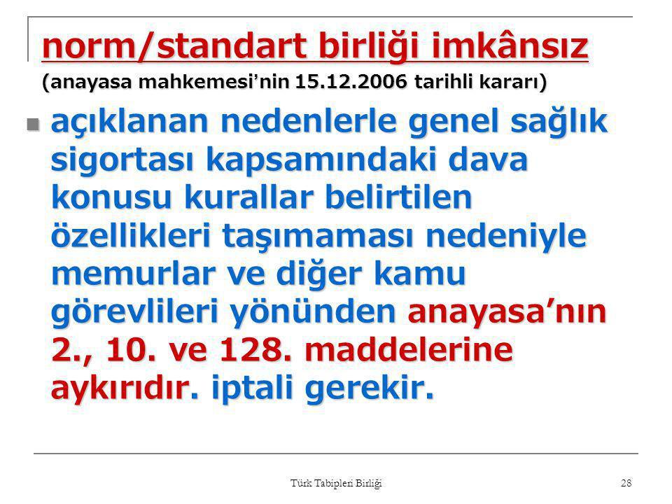Türk Tabipleri Birliği 28 norm/standart birliği imkânsız (anayasa mahkemesi'nin 15.12.2006 tarihli kararı)  açıklanan nedenlerle genel sağlık sigorta