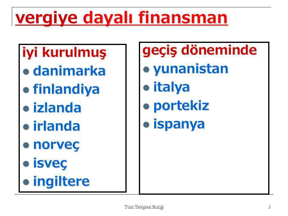 Türk Tabipleri Birliği 3 vergiye dayalı finansman iyi kurulmuş  danimarka  finlandiya  izlanda  irlanda  norveç  isveç  ingiltere geçiş dönemin