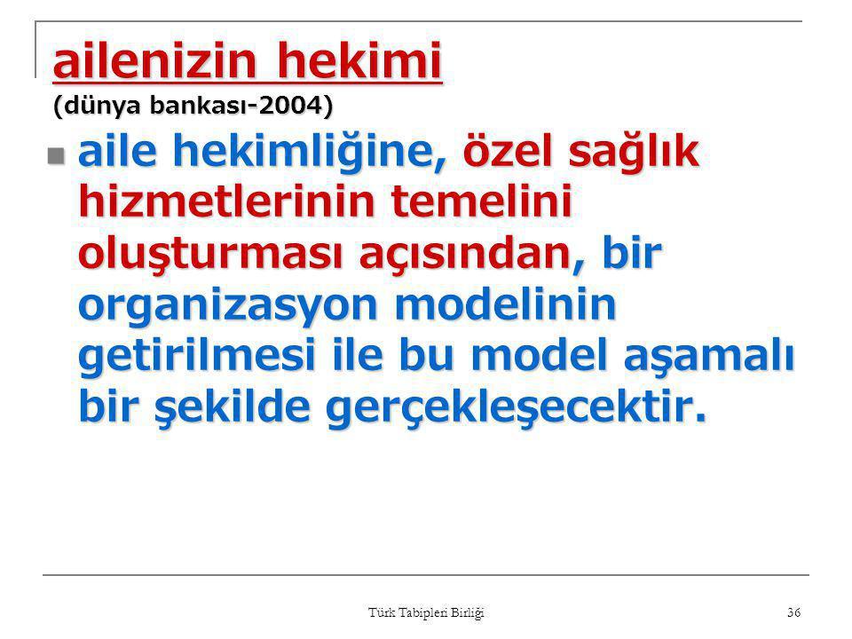 Türk Tabipleri Birliği 36 ailenizin hekimi (dünya bankası-2004)  aile hekimliğine, özel sağlık hizmetlerinin temelini oluşturması açısından, bir orga
