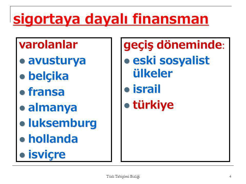 Türk Tabipleri Birliği 5 kapsayıcı sigorta koşulları  gelişmiş kapitalist ülke modeli.