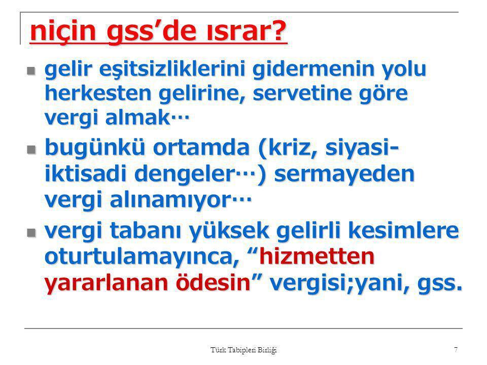 Türk Tabipleri Birliği 7 niçin gss'de ısrar?  gelir eşitsizliklerini gidermenin yolu herkesten gelirine, servetine göre vergi almak…  bugünkü ortamd