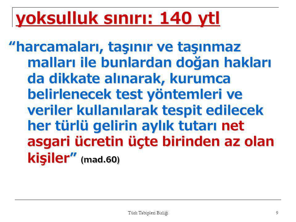 """Türk Tabipleri Birliği 9 yoksulluk sınırı: 140 ytl """"harcamaları, taşınır ve taşınmaz malları ile bunlardan doğan hakları da dikkate alınarak, kurumca"""