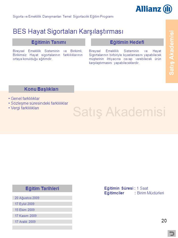 20 Satış Akademisi BES Hayat Sigortaları Karşılaştırması • Genel farklılıklar • Sözleşme süresindeki farklılıklar • Vergi farklılıkları Konu Başlıklar