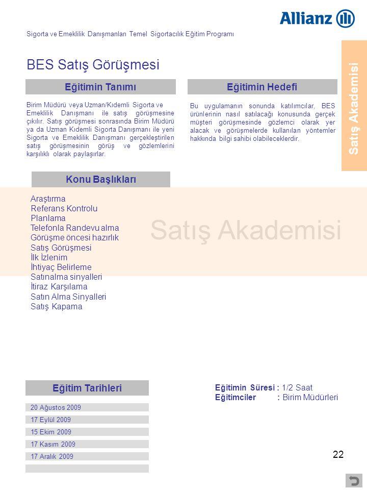 22 Satış Akademisi BES Satış Görüşmesi Konu Başlıkları 17 Eylül 2009 15 Ekim 2009 20 Ağustos 2009 17 Aralık 2009 17 Kasım 2009 Eğitim Tarihleri Eğitim