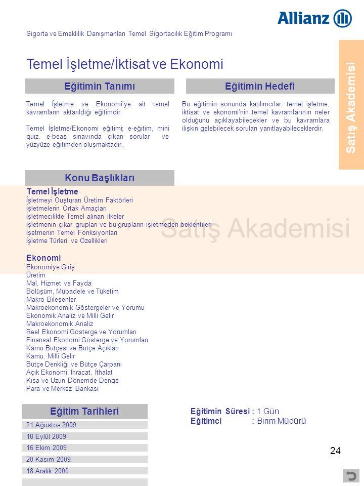 24 Satış Akademisi Temel İşletme/İktisat ve Ekonomi Temel İşletme İşletmeyi Ouşturan Üretim Faktörleri İşletmelerin Ortak Amaçları İşletmecilikte Teme