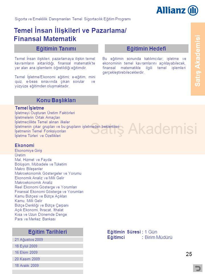 25 Satış Akademisi Temel İnsan İlişkileri ve Pazarlama/ Finansal Matematik Temel İşletme İşletmeyi Ouşturan Üretim Faktörleri İşletmelerin Ortak Amaçl