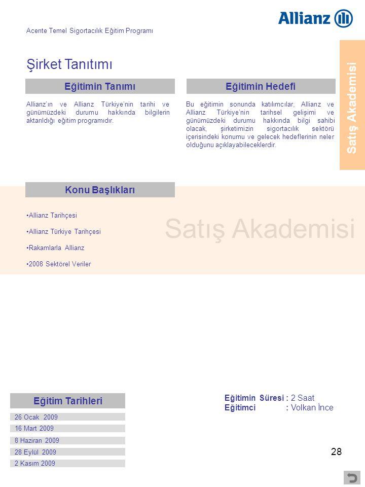 28 Satış Akademisi Şirket Tanıtımı •Allianz Tarihçesi •Allianz Türkiye Tarihçesi •Rakamlarla Allianz •2008 Sektörel Veriler Allianz'ın ve Allianz Türk