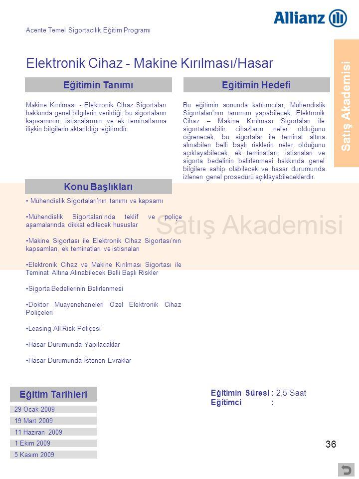 36 Satış Akademisi Elektronik Cihaz - Makine Kırılması/Hasar Makine Kırılması - Elektronik Cihaz Sigortaları hakkında genel bilgilerin verildiği, bu s