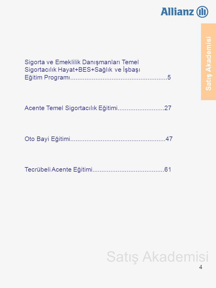 55 Satış Akademisi Oto Dışı Kaza •Ferdi Kaza Sigortaları •Ailemin Güvencesi Sigortası •Seyahat Sağlık Sigortası •Sorumluluk Sigortaları •Üçüncü Şahıs Sorumluluk Sigortası •İşveren Sorumluluk Sigortası •Hekim Mesleki Sorumluluk Sigortası •Doğalgaz Dönüşüm Paket Sigortası •Cam Kırılması Sigortaları •Hırsızlık Sigortaları •Hasar Süreci Ferdi kaza, sorumluk, cam kırılması, hırsızlık sigortalarının kapsamlarının anlatıldığı, bu sigorta poliçeleri kapsamında karşılaşılabilecek durumlarda sigorta bedellerinin belirlenmesi konularına ilişkin bilgilerin aktarıldığı eğitimdir.
