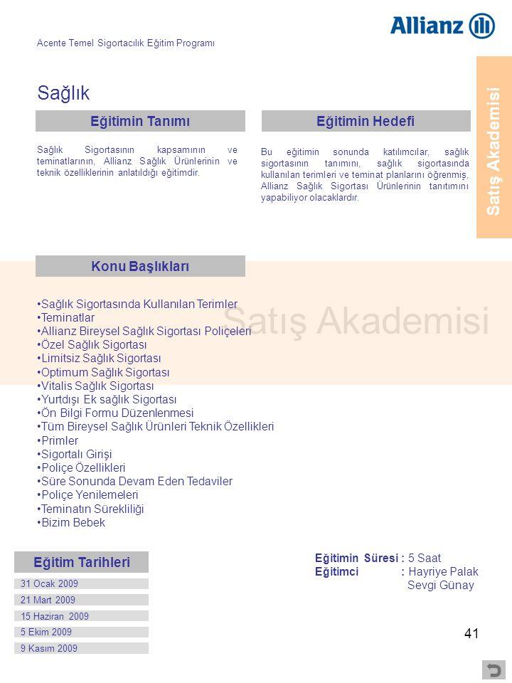 41 Satış Akademisi Sağlık •Sağlık Sigortasında Kullanılan Terimler •Teminatlar •Allianz Bireysel Sağlık Sigortası Poliçeleri •Özel Sağlık Sigortası •L