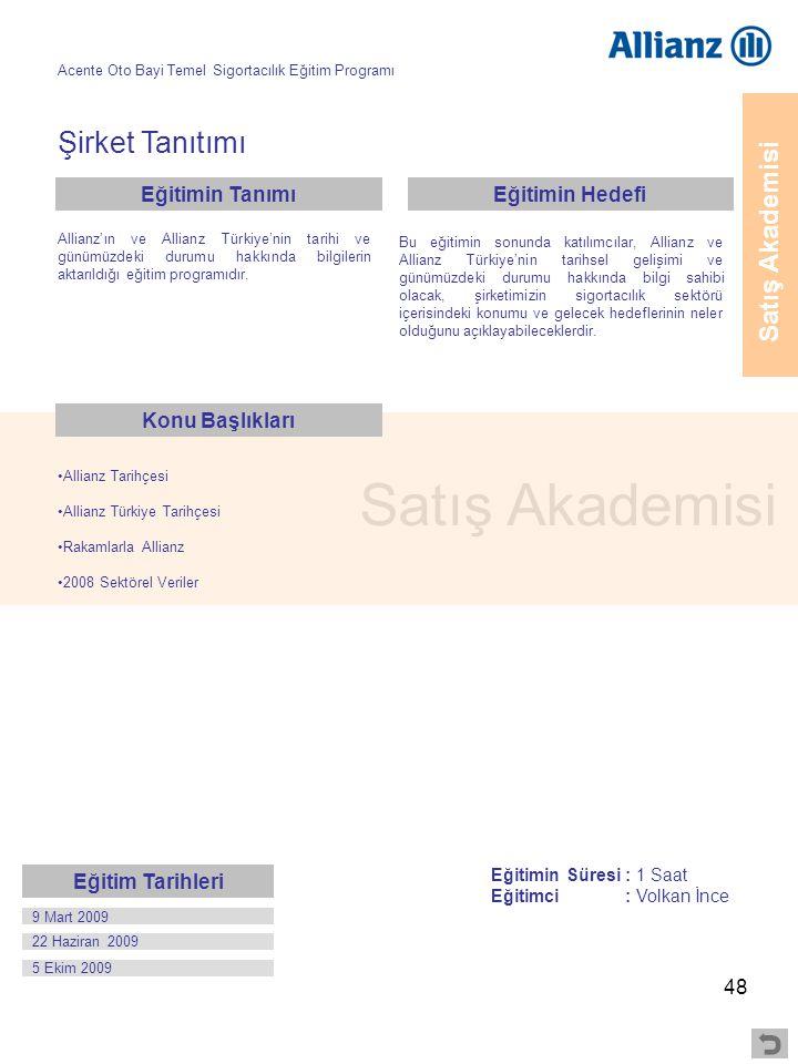 48 Satış Akademisi Şirket Tanıtımı •Allianz Tarihçesi •Allianz Türkiye Tarihçesi •Rakamlarla Allianz •2008 Sektörel Veriler Allianz'ın ve Allianz Türk