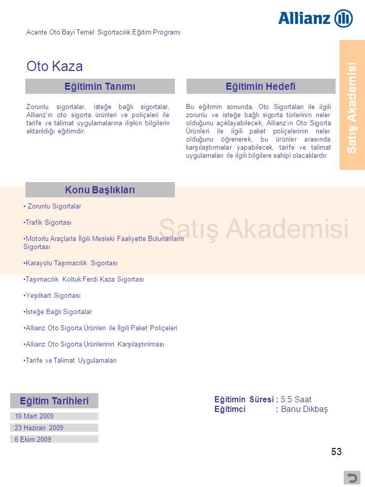 53 Satış Akademisi Oto Kaza Zorunlu sigortalar, isteğe bağlı sigortalar, Allianz'ın oto sigorta ürünleri ve poliçeleri ile tarife ve talimat uygulamal
