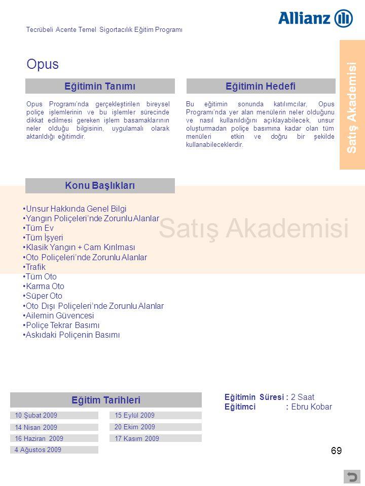 69 Satış Akademisi Opus Opus Programı'nda gerçekleştirilen bireysel poliçe işlemlerinin ve bu işlemler sürecinde dikkat edilmesi gereken işlem basamak