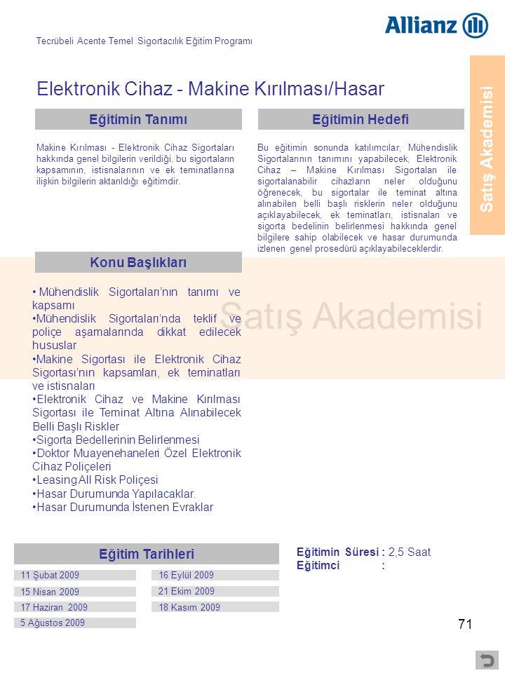 71 Satış Akademisi Elektronik Cihaz - Makine Kırılması/Hasar Makine Kırılması - Elektronik Cihaz Sigortaları hakkında genel bilgilerin verildiği, bu s