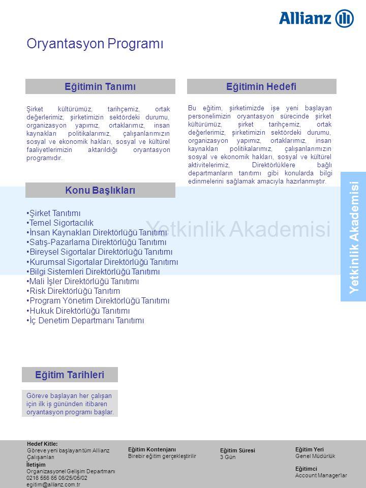 78 Yetkinlik Akademisi Oryantasyon Programı •Şirket Tanıtımı •Temel Sigortacılık •İnsan Kaynakları Direktörlüğü Tanıtımı •Satış-Pazarlama Direktörlüğü