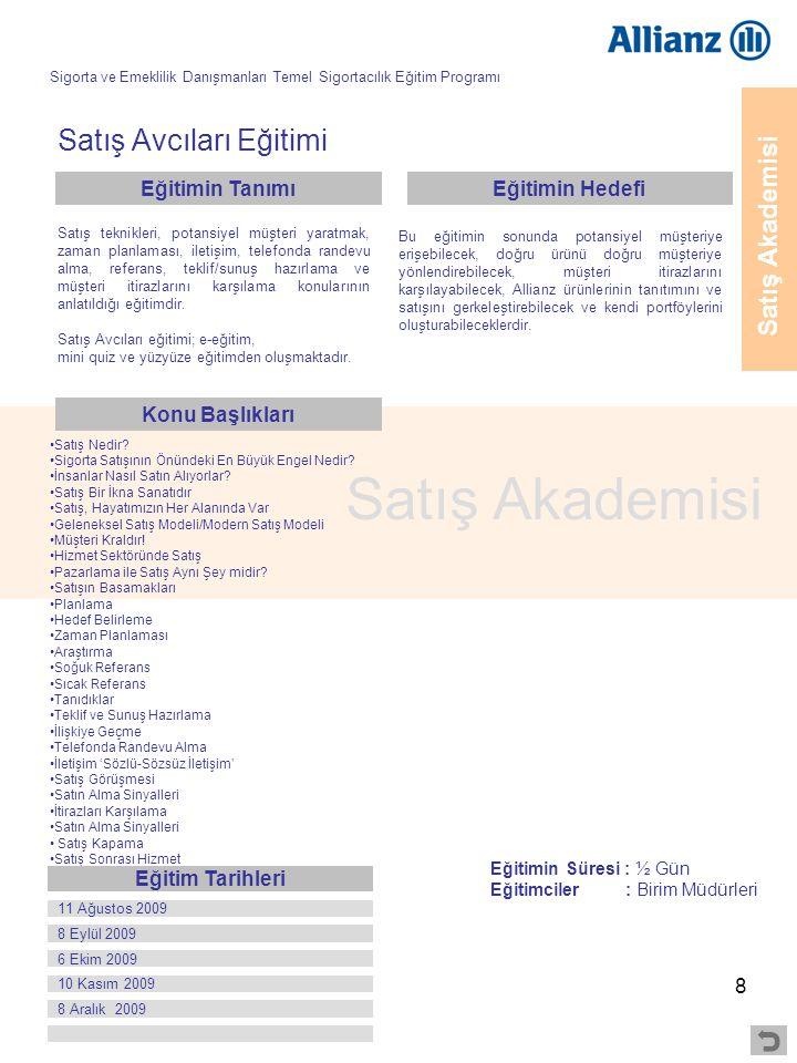 19 Satış Akademisi BES Vergi Mevzuatı • Vergilendirmenin Temel Kavramları • Gelir Vergisi • BES'te Uygulanan Vergi Teşvikleri • Menkul Sermaye İradı Konu Başlıkları 16 Eylül 2009 14 Ekim 2009 19 Ağustos 2009 16 Aralık 2009 18 Kasım 2009 Eğitim Tarihleri Eğitimin Tanımı Eğitimin Hedefi Satış Akademisi Eğitimin Süresi : 1/2 Gün Eğitimciler : Birim Müdürleri Sigorta ve Emeklilik Danışmanları Temel Sigortacılık Eğitim Programı 4632 Sayılı Bireysel Emeklilik Tasarruf ve Yatırım Sistemi Kanununa dayanılarak emeklilik sisteminin vergi konularının anlatıldığı eğitimdir.