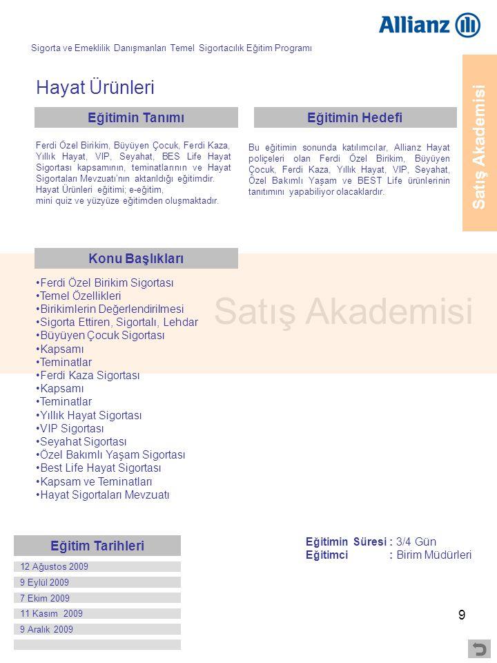9 Satış Akademisi Hayat Ürünleri •Ferdi Özel Birikim Sigortası •Temel Özellikleri •Birikimlerin Değerlendirilmesi •Sigorta Ettiren, Sigortalı, Lehdar