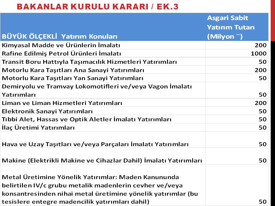 BAKANLAR KURULU KARARI / EK.3
