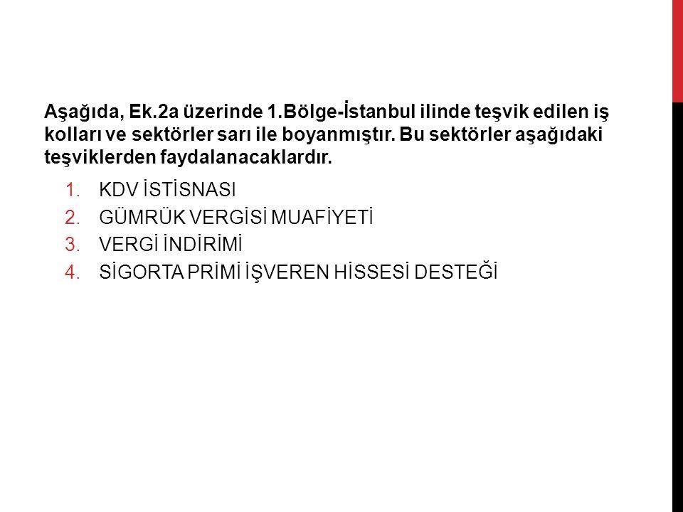 Aşağıda, Ek.2a üzerinde 1.Bölge-İstanbul ilinde teşvik edilen iş kolları ve sektörler sarı ile boyanmıştır. Bu sektörler aşağıdaki teşviklerden faydal