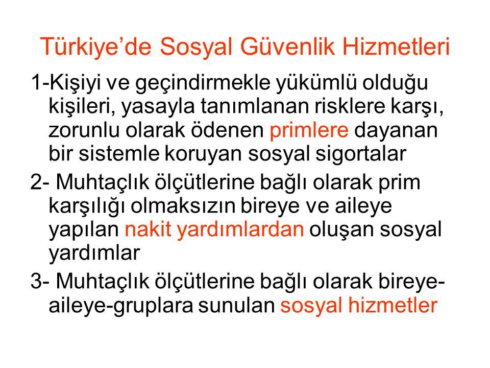 Türkiye'de Sosyal Güvenlik Hizmetleri 1-Kişiyi ve geçindirmekle yükümlü olduğu kişileri, yasayla tanımlanan risklere karşı, zorunlu olarak ödenen primlere dayanan bir sistemle koruyan sosyal sigortalar 2- Muhtaçlık ölçütlerine bağlı olarak prim karşılığı olmaksızın bireye ve aileye yapılan nakit yardımlardan oluşan sosyal yardımlar 3- Muhtaçlık ölçütlerine bağlı olarak bireye- aileye-gruplara sunulan sosyal hizmetler