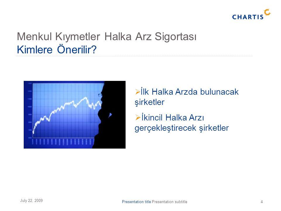 Presentation title Presentation subtitle4 July 22, 2009  İlk Halka Arzda bulunacak şirketler  İkincil Halka Arzı gerçekleştirecek şirketler Menkul Kıymetler Halka Arz Sigortası Kimlere Önerilir?