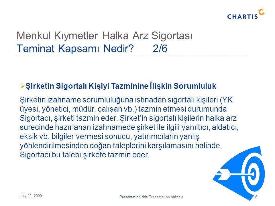 Presentation title Presentation subtitle17 July 22, 2009  Halka Arztan Önce Bilinen Durumlar ve İlgili Talepler Poliçe başlangıç tarihinden önce açılmış olan dava, resmi soruşturma, yazılı talep, her türlü idari ve düzenleyici kararlar ile tahkim ve muhakemeleri de kapsar.