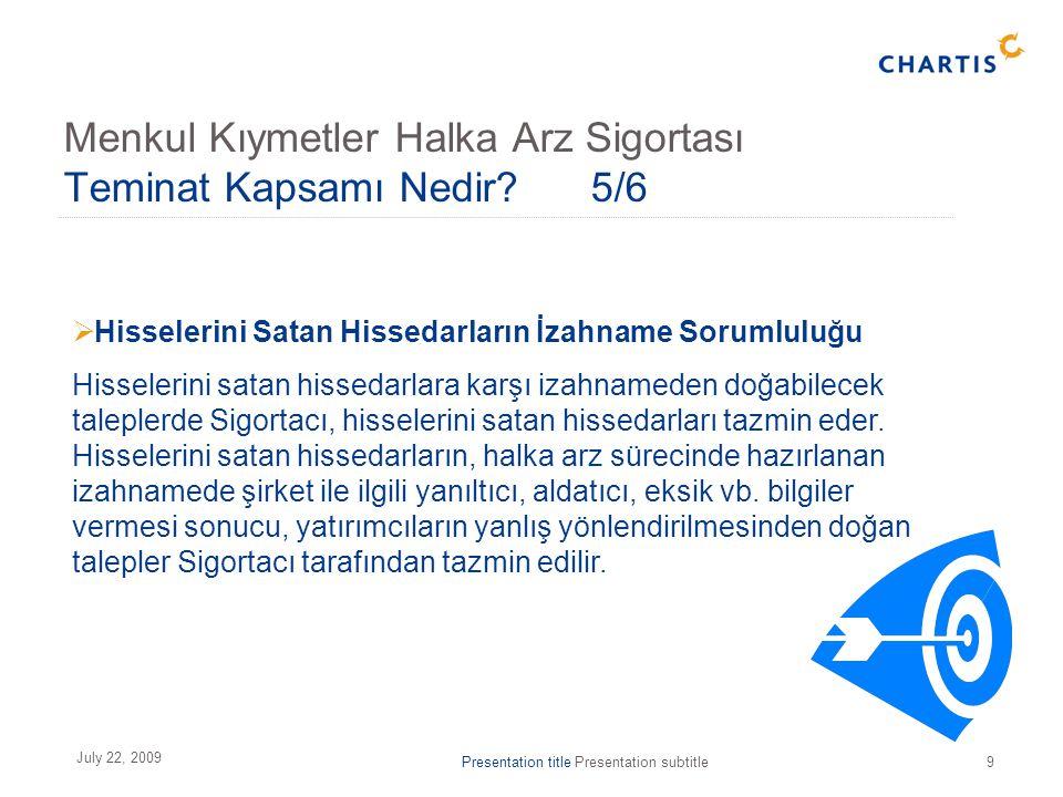 Presentation title Presentation subtitle10 July 22, 2009 Menkul Kıymetler Halka Arz Sigortası Teminat Kapsamı Nedir.