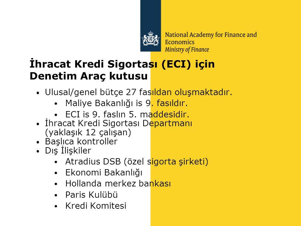 İhracat Kredi Sigortası (ECI) için Denetim Araç kutusu • Ulusal/genel bütçe 27 fasıldan oluşmaktadır. Maliye Bakanlığı is 9. fasıldır. ECI is 9. faslı