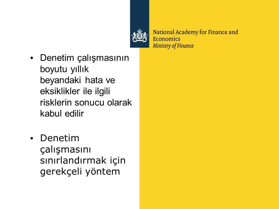 Rapor • Genel Muhasebe Kanunu, 15 Mart'ta bakanlık denetçisinin bir rapor (vasıfsız) vermesi gerektiğini belirtir.