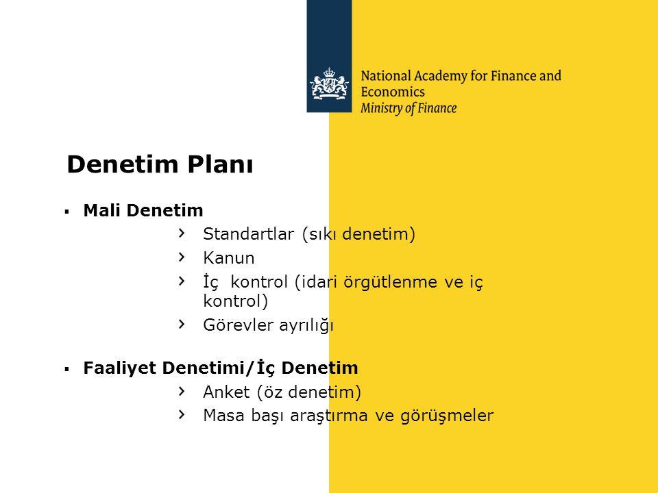 Denetim Planı  Mali Denetim Standartlar (sıkı denetim) Kanun İç kontrol (idari örgütlenme ve iç kontrol) Görevler ayrılığı  Faaliyet Denetimi/İç Den