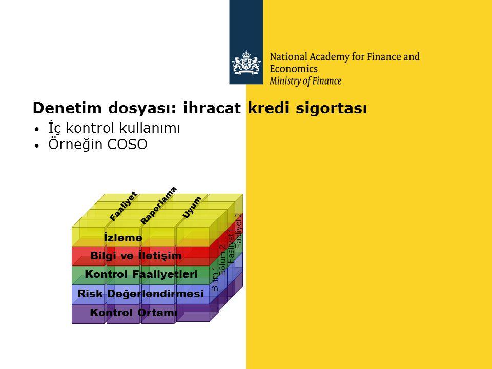 Denetim dosyası: ihracat kredi sigortası • İç kontrol kullanımı • Örneğin COSO İzleme Bilgi ve İletişim Kontrol Faaliyetleri Risk Değerlendirmesi Kont