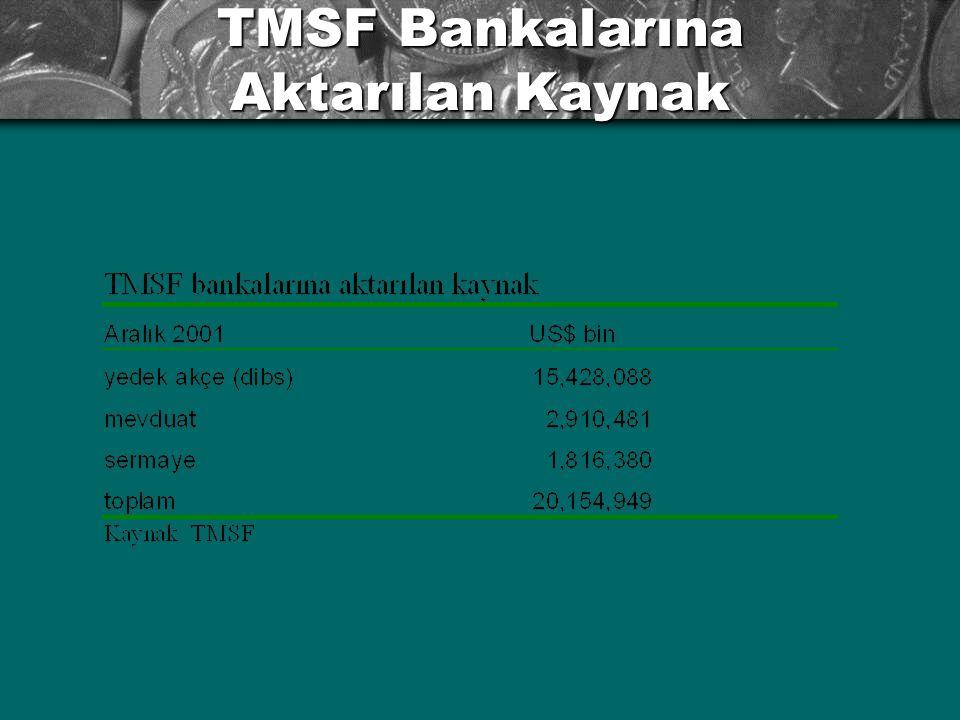 TMSF Bankalarına Aktarılan Kaynak