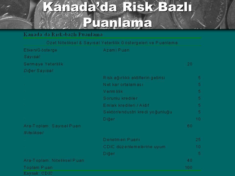 Kanada'da Risk Bazlı Puanlama